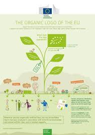logotipo ecológico de la unión europea.jpg